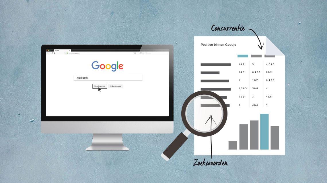 Zoekwoorden positie ranking analyse