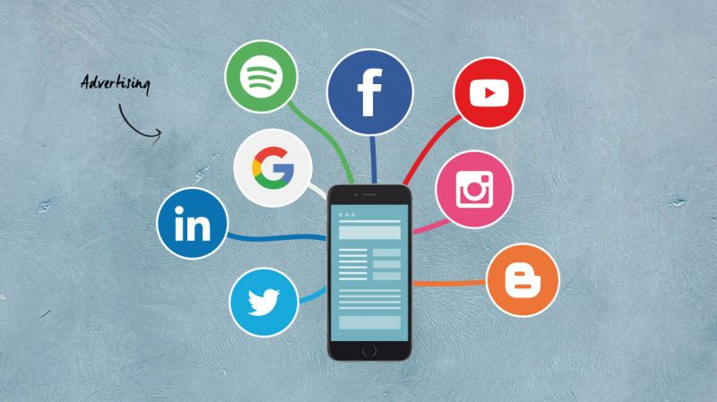 Online advertising strategie