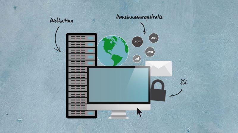 Opschalen van een responsive webshop